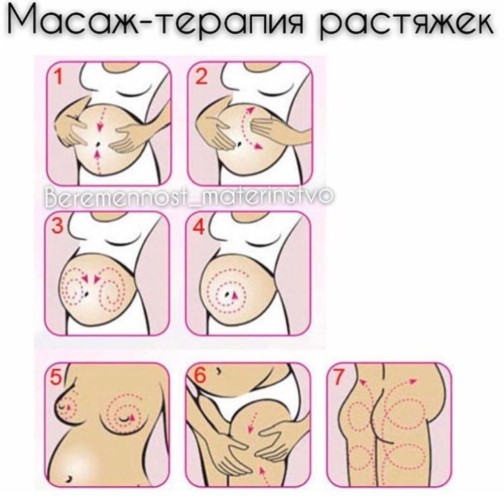 В деления у беременных