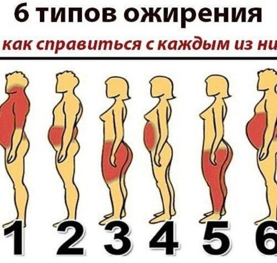 Толстушки, выбирайте цифру, я скорее