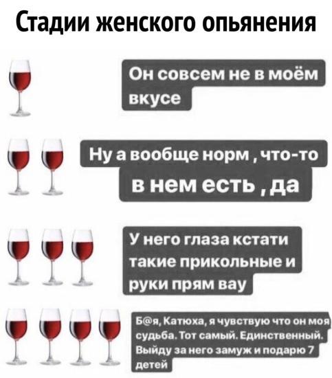 а як на Вас діє алкоголь?